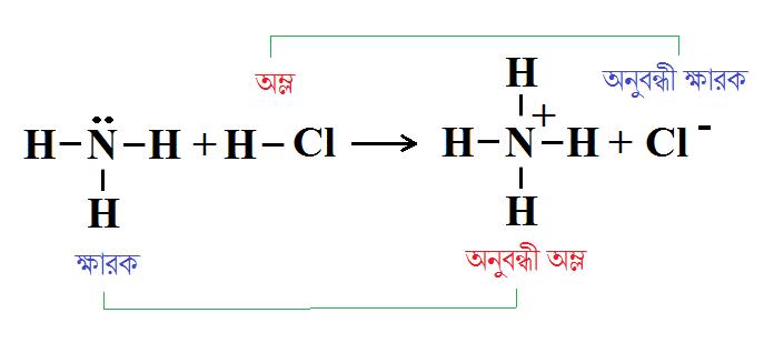 ammonia problem - Copy