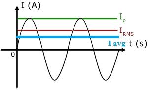 AC-graph01